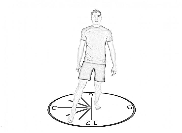 Single Leg Stance (SLS) Clock - B